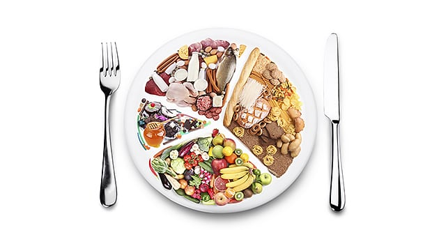 Gå ner i vikt – på diet?