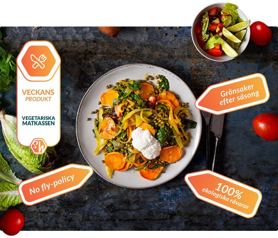 Veckans Produkt - Vegetariska Matkassen