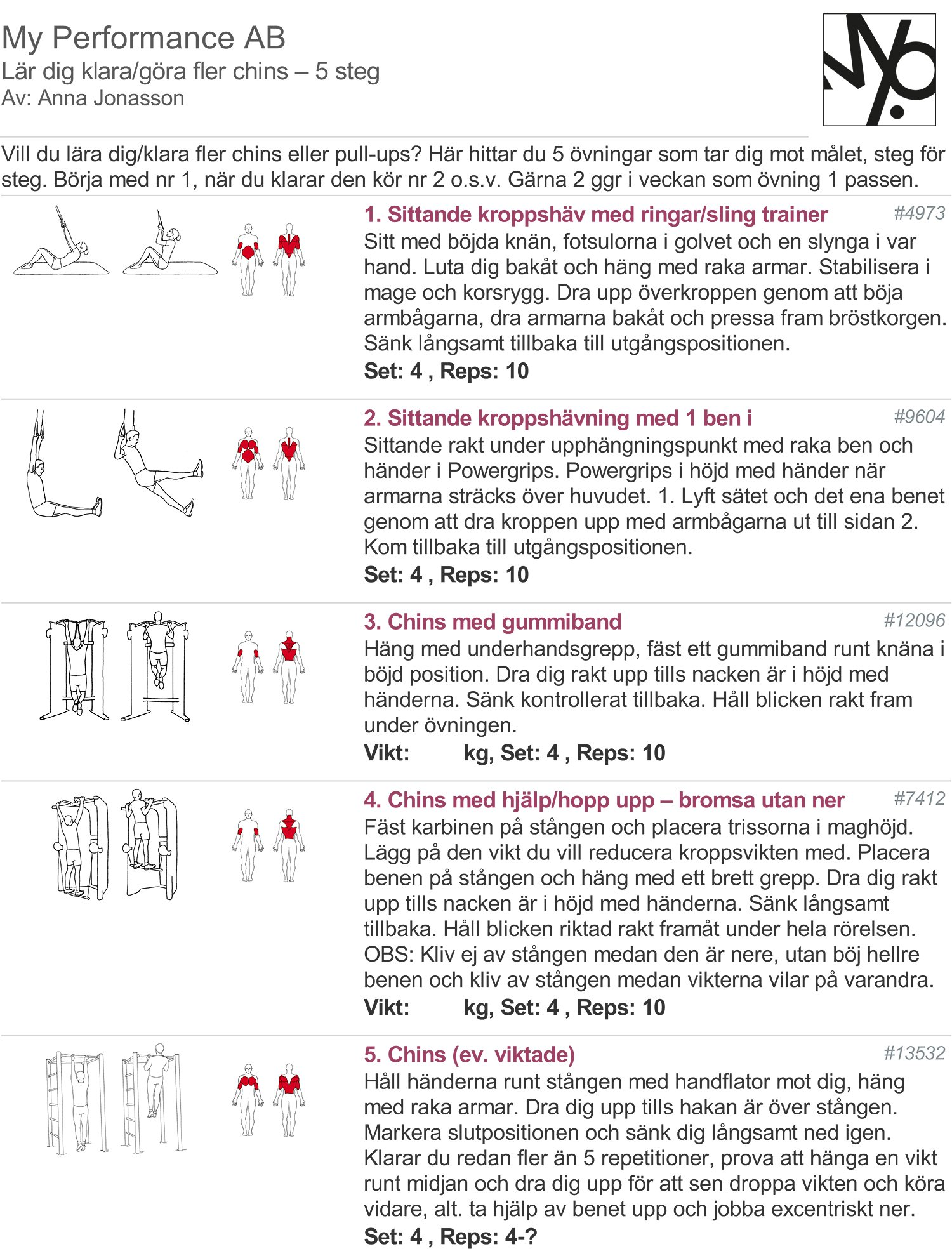 Träningsprogram för pull-ups
