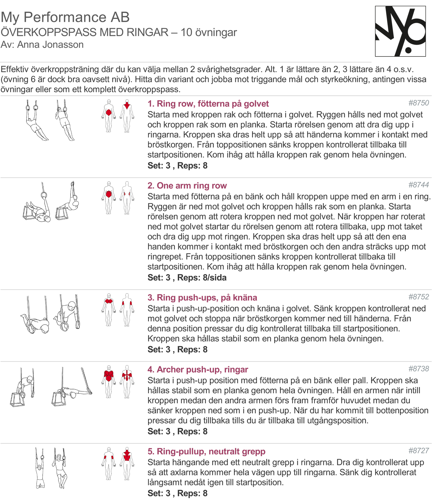 Träningsprogram med ringar