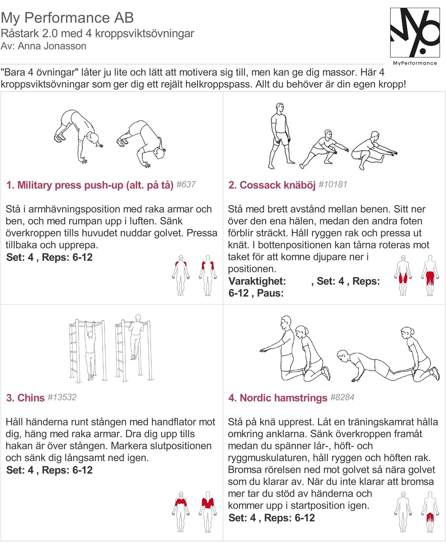 tungt träningsprogram med kroppsvikt